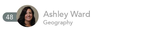 Ashley Ward, Geography