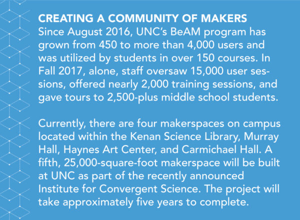 Creating a community of makers: Since August 2016, UNC's BeAM program has grown from 450 to more than 4,000 users and was utilized by students in over 150 courses. In Fall 2017, alone, staff oversaw 15,000 user sessions, offered nearly 2,000 training sessions, and gave tours to 2,500-plus middle school students. Currently, there are four makerspaces on campus located within the Kenan Science Library, Murray Hall, Haynes Art Center, and Carmichael Hall. A fifth, 25,000-square-foot makerspace will be built at UNC as part of the recently announced Institute for Convergent Science. The project will take approximately five years to complete.