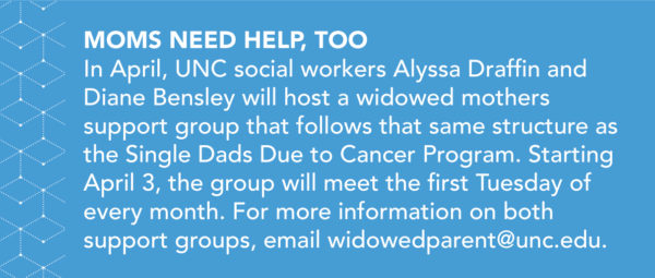 Moms Need Help, Too: In April, UNC social workers Alyssa Draffin and Diane Bensley will host a widowed mothers support group that follows that same structure as the Single Dads Due to Cancer Program. Starting April 3, the group will meet the first Tuesday of every month. For more information on both support groups, email widowedparent@unc.edu.
