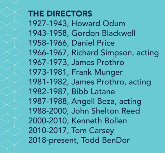 The Directors: 1927-1943, Howard Odum 1943-1958, Gordon Blackwell 1958-1966, Daniel Price 1966-1967, Richard Simpson, acting 1967-1973, James Prothro 1973-1981, Frank Munger 1981-1982, James Prothro, acting 1982-1987, Bibb Latane 1987-1988, Angell Beza, acting 1988-2000, John Shelton Reed 2000-2010, Kenneth Bollen 2010-2017, Tom Carsey 2017-present, Todd BenDor