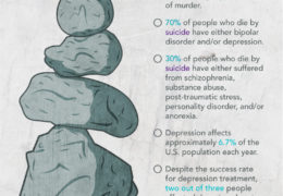 "Infographic Illustration of a stack of boulders and rocks, looking as though they will fall over. Graphic states ""Stopping the Stigma: The rate of suicide in the U.S. is nearly triple the rate of murder. 70% of people who die by suicide have either bipolar disorder and/or depression. 30% of people who die by suicide have either suffered from schizophrenia, substance abuse, post-traumatic stress, personality disorder, and/or anorexia. Depression affects approximately 6.7% of the U.S. population each year. Despite the success rate for depression treatment, two out of three people affected do not seek out of receive treatment."""