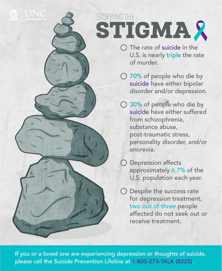 Stopping the Stigma