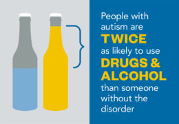 "a graphic showing two beer bottles, one half full & one full, and reads ""people with autism are twice as likely to use drugs and alcohol than someone without the disorder"""