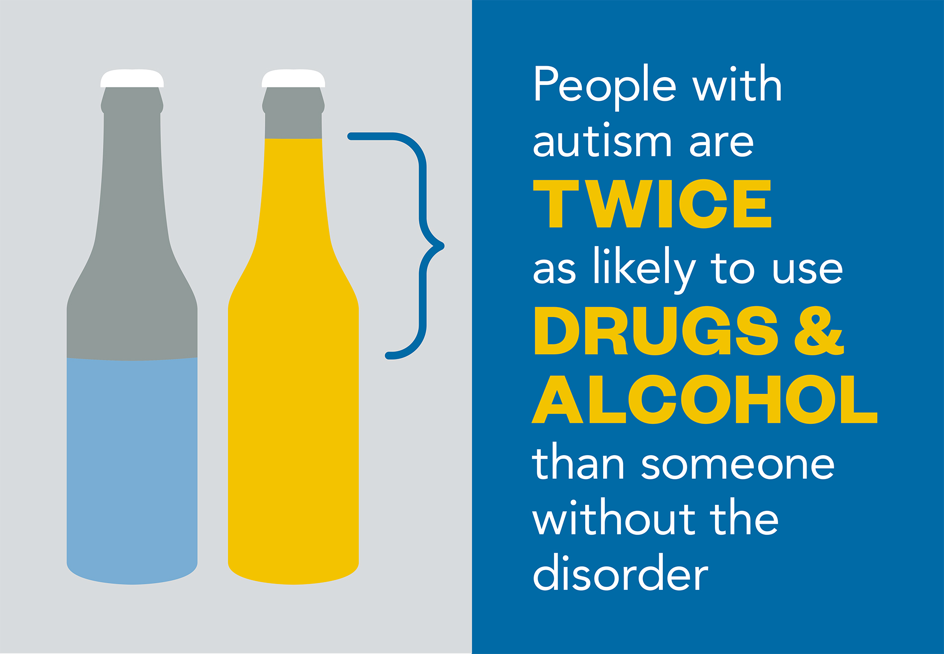 Drugs Taken By Those With Asd Come With >> Different Disorders Similar Stigma Endeavors