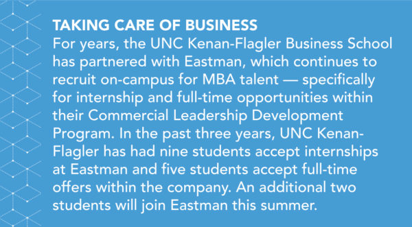 Taking Care of Business: For years, the UNC Kenan-Flagler Business School has partnered with Eastman, which continues to recruit on-campus for MBA talent — specifically for internship and full-time opportunities within their Commercial Leadership Development Program. In the past three years, UNC Kenan-Flagler has had nine students accept internships at Eastman and five students accept full-time offers within the company. An additional two students will join Eastman this summer.