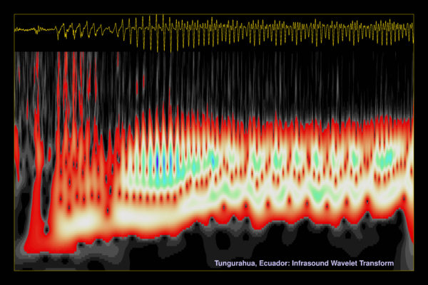 An image of an acoustic wave captured by an infrasound microphone on the Tungurahua volcano on July 3, 2010.