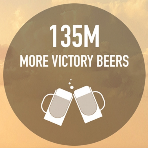 "Graphic of a circle with ""135M More Victory Beers"" and two beers cheering in the middle."
