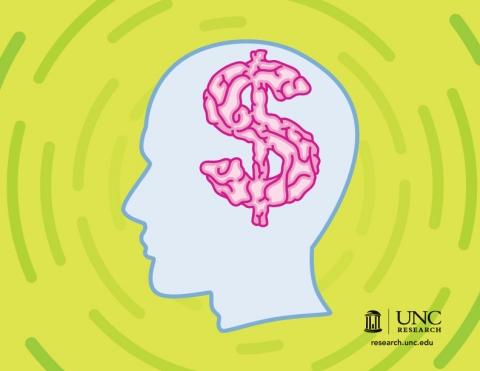 Neuroeconomics is an interdisciplinary field that brings together economics, psychology, and neuroscience in the study of human decision-making.